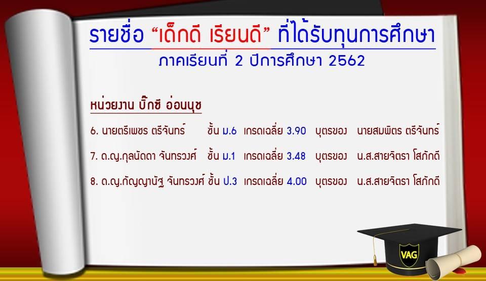 timeline_20200807_110020