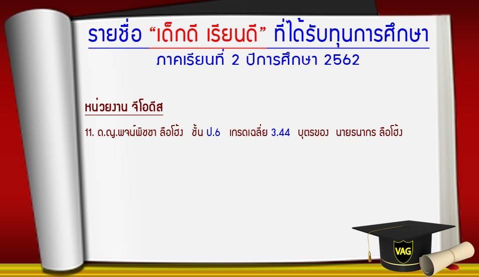 timeline_20200807_110024