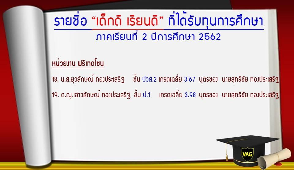 timeline_20200807_110031
